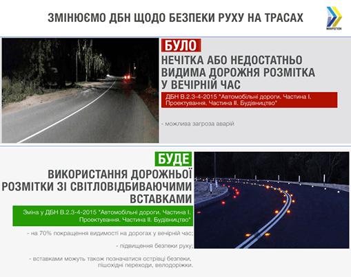 Украинские дороги получат новую разметку