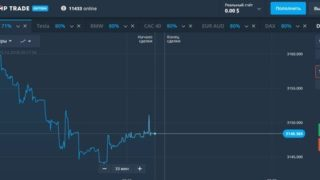 Binatex - бинарные опционы с минимальным депозитом в рублях